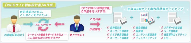 「WEBサイト制作設計書」の作成│ホームページ作成(WEBサイト制作)東京・埼玉・神奈川 P2T
