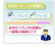 攻守のバランスの明確化│ホームページ作成(WEBサイト制作)東京・埼玉・神奈川 P2T