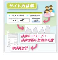 Google Site Search│ホームページ作成(WEBサイト制作)東京・埼玉・神奈川 P2T
